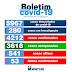 Monteiro ultrapassa novamente a marca de 100 casos confirmados de COVID-19 em um único boletim diário