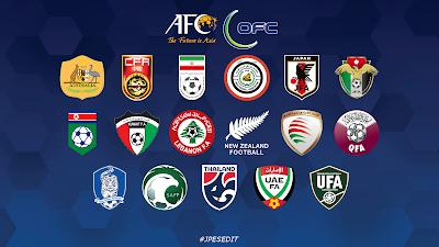 eFootball PES 2020 PS4 JPES Edit Option File AFC & OFC