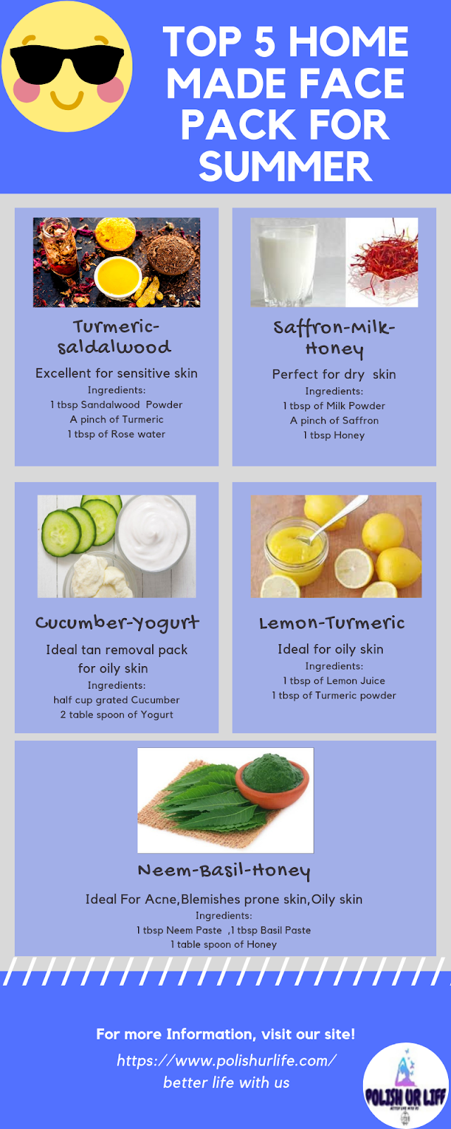 Top 5 Home Made Face Pack For Summer