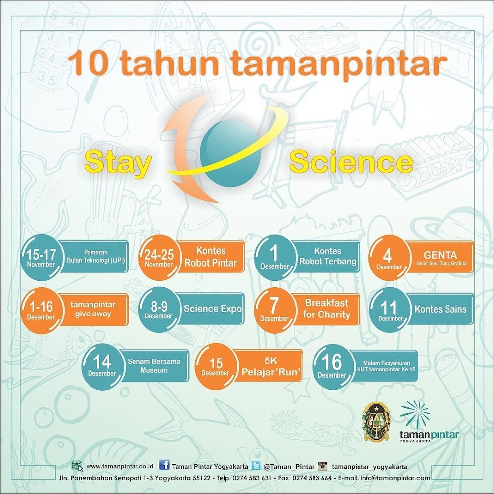 10 Tahun Taman Pintar Yogyakarta • 2018
