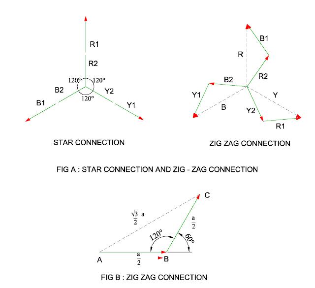 zig zag transformer wiring diagram electrical wiring diagrams 3 phase control transformer wiring diagram electrical revolution 3 phase control transformer wiring diagram zig zag transformer wiring diagram