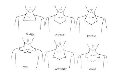 Variasi Garis Potongan Leher