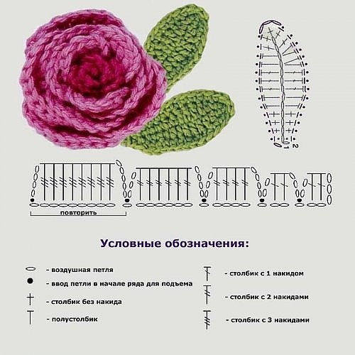 Lo Spazio Di Lilla Bouquet Di Roselline Con Boccioli Alluncinetto