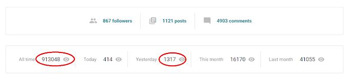 Road To 900K Pageviews Achieved! + Tips Naikkan PV Blog Dengan Cepat