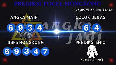 Prediksi Togel Angka Jitu Hongkong Kamis 27 Agustus 2020