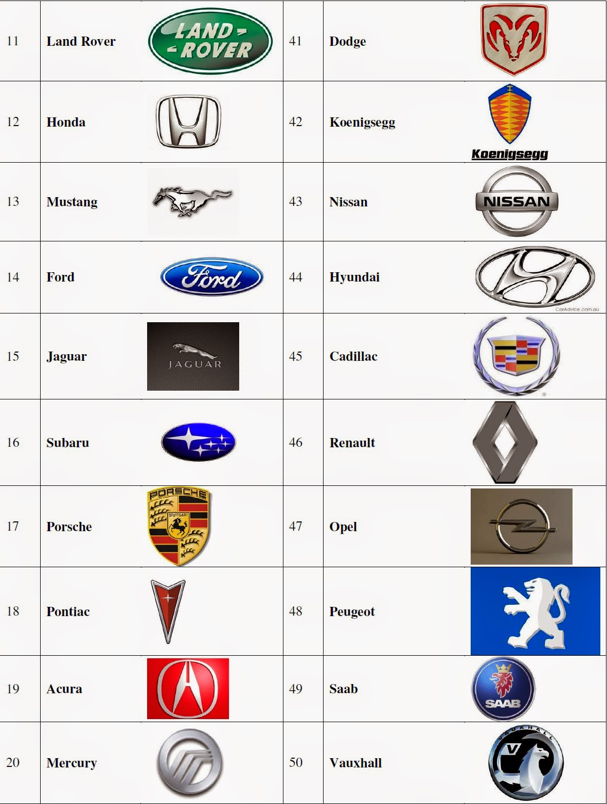 The gallery for --> All Car Logos In The World