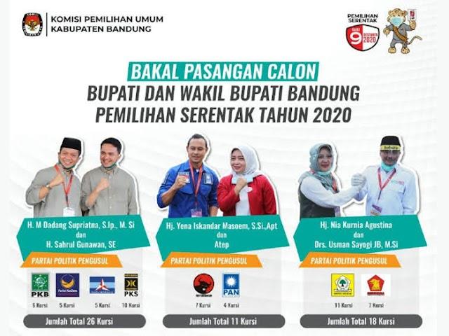 Ini Tiga Pasangan Bapaslon Pilbup Kabupaten Bandung 2020 dan Partai-Partai Pengusungnya