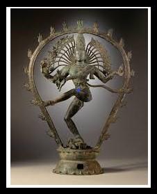 Shiva 108  names