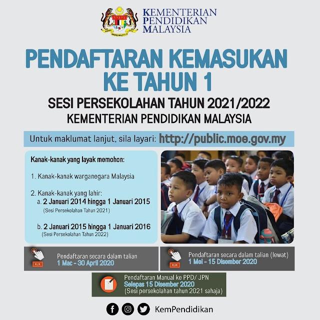 Permohonan Tahun 1 Sesi Persekolahan Sesi 2021/2022