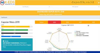 Cara Unduh Dan Print Out Rapor Mutu Sekolah Dari PMP (PMP Online) - Rapor Mutu PMP Update Terbaru