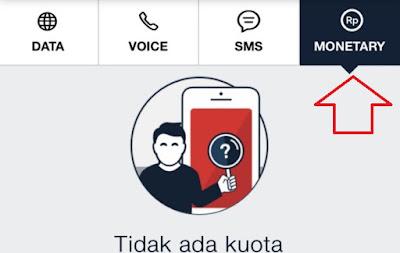 Jika kamu salah satu pengguna Produk Telkomsel Apa Itu Monetary Telkomsel
