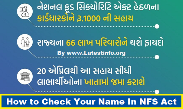 How to Check Your Name In National Food Security Act