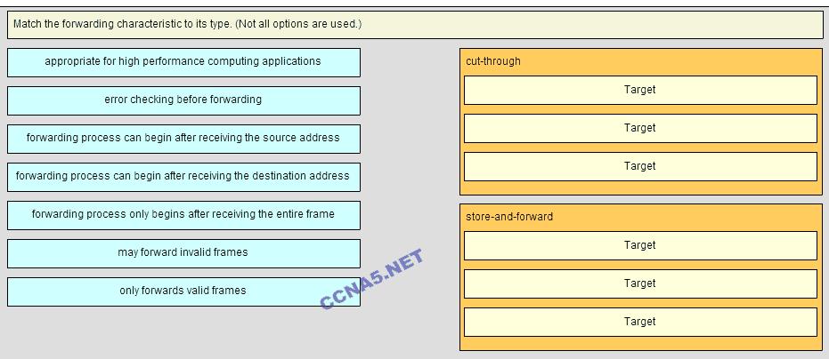CCNA 2 v6.0 RSE Chapter 4 Exam q25