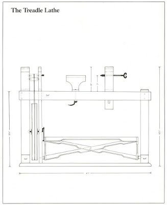 Hobby Workshop Projects Treadle Lathe