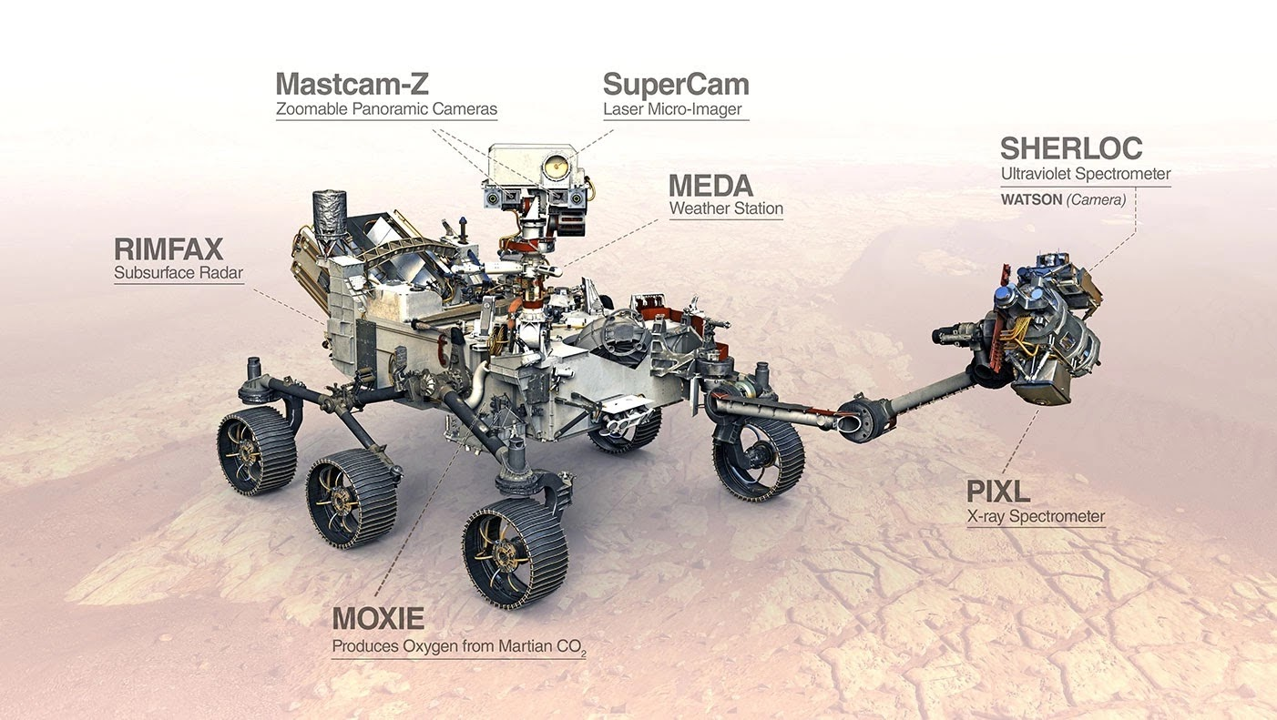 NASA's Perseverance Rover Extracts Breathable Oxygen From Martian Atmosphere