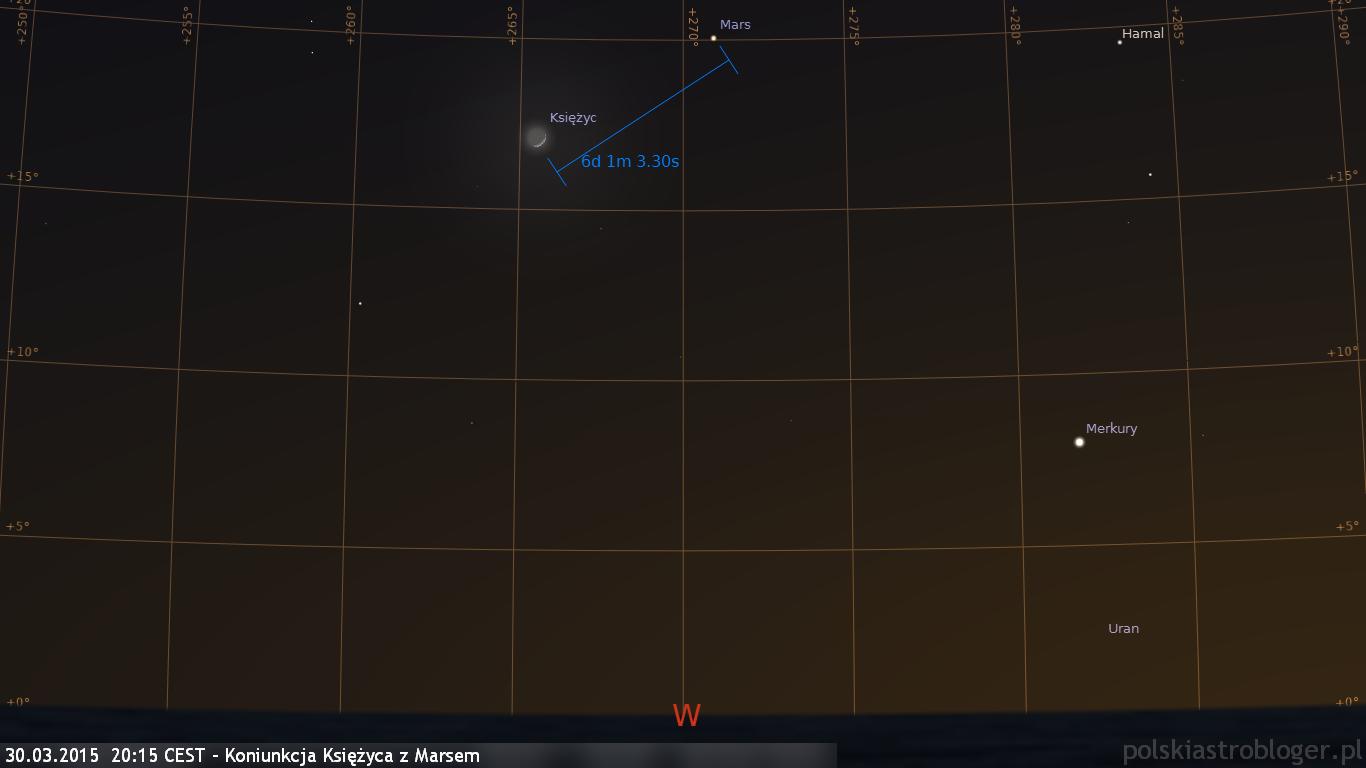 30.03.2015  20:15 CEST - Koniunkcja Księżyca z Marsem