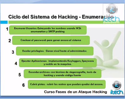 Curso de Hacking Etico Basico
