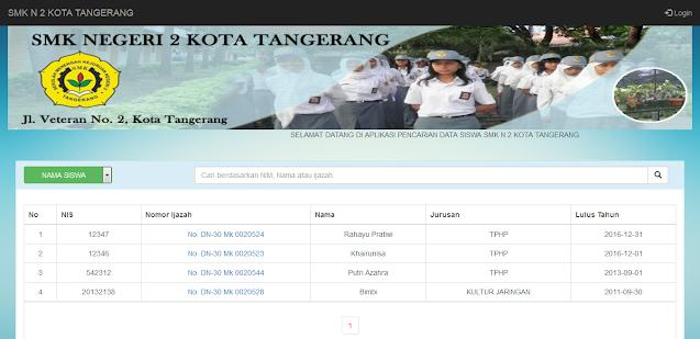 Aplikasi Data Alumni SMK