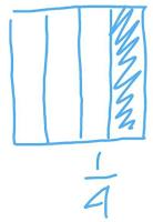 pecahan 1 per 4 persegi www.simplenews.me