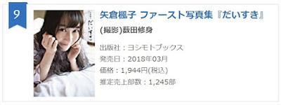 NMB48 Yagura Fuuko - Daisuki 1st Week.jpg