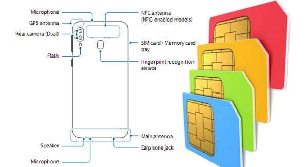 letak slot kartu memori dan SIM samsung galaxy