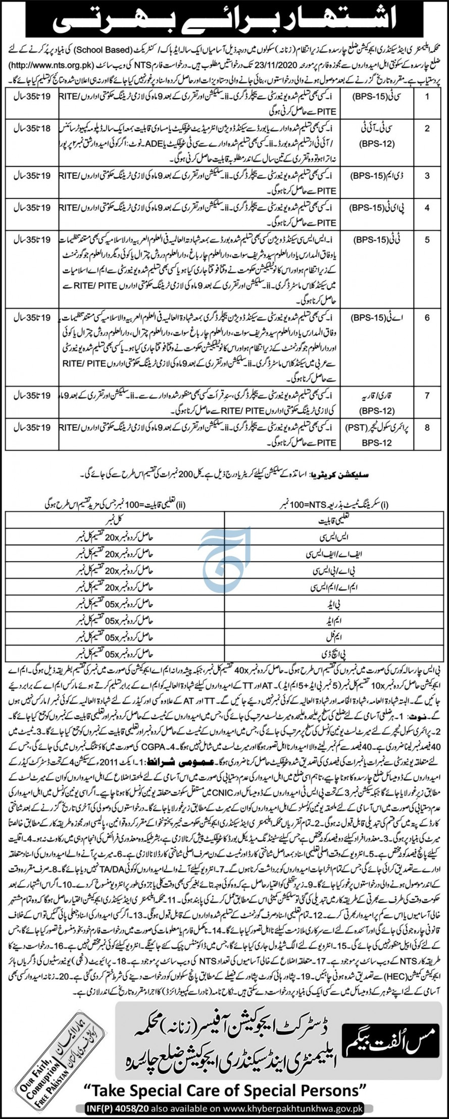 Elementary and Secondary Education Department KPK Jobs - Latest Teaching Jobs in Lakki Marwat, Charsadda - Download Job Application Form - www.nts.org.pk