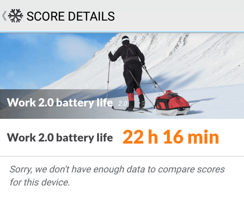 A3s battery score