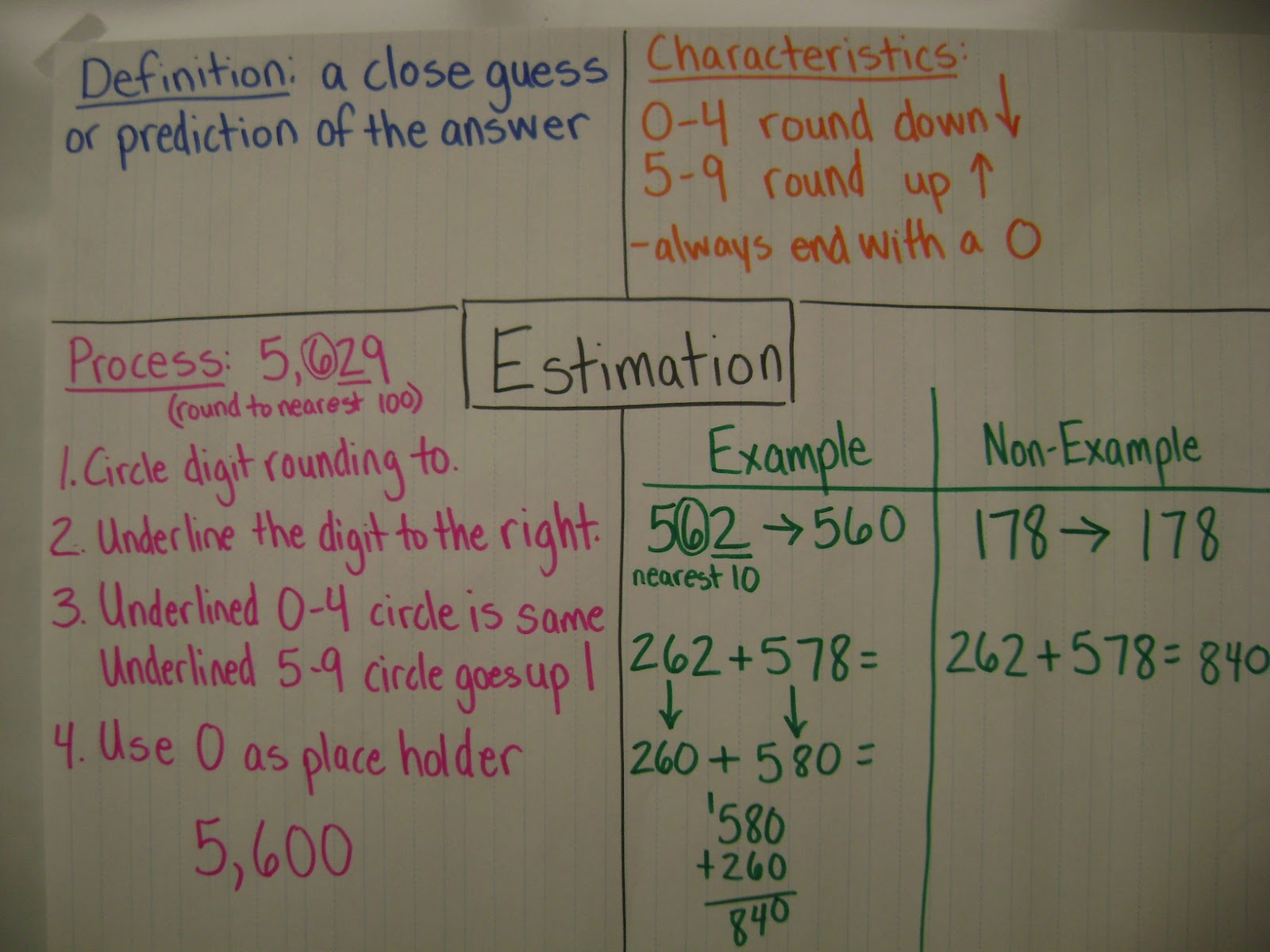 Math Workshop Adventures Estimation Math Notebooks And Anchor Charts