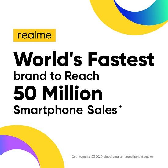 realme Q3 2020 Performance
