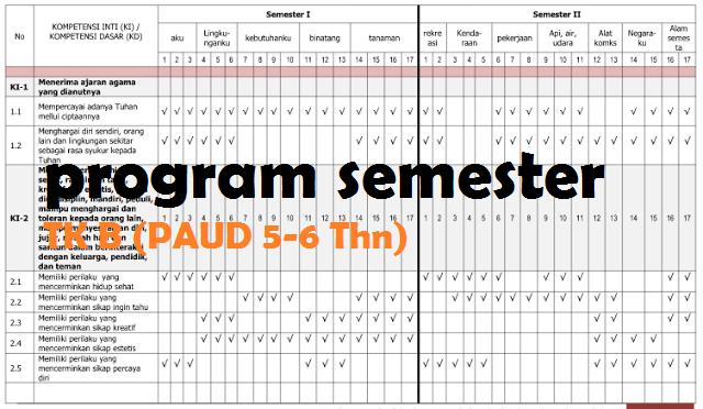 Contoh Penyusunan Program Semester PAUD Tahun 2018