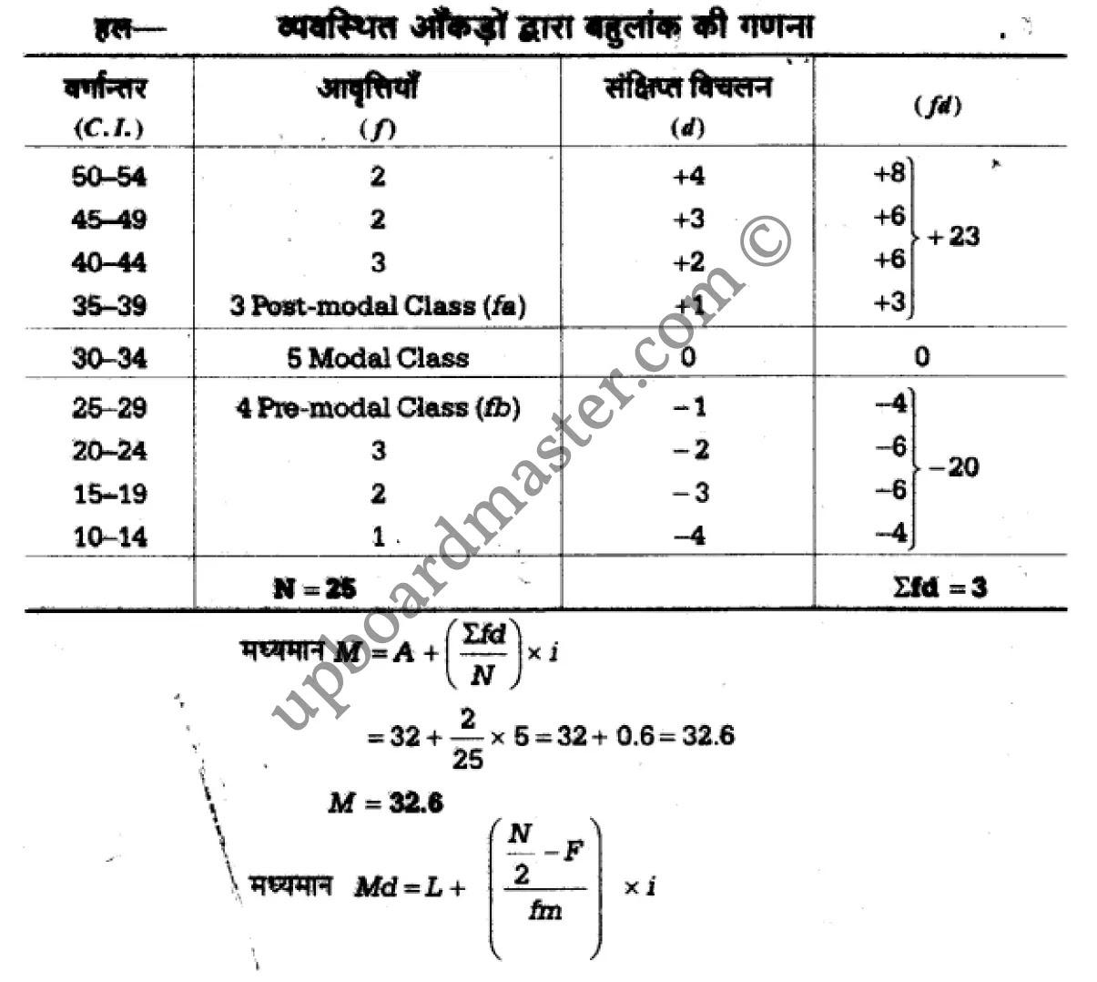 class 11 psychology chapter 12 hindi 52