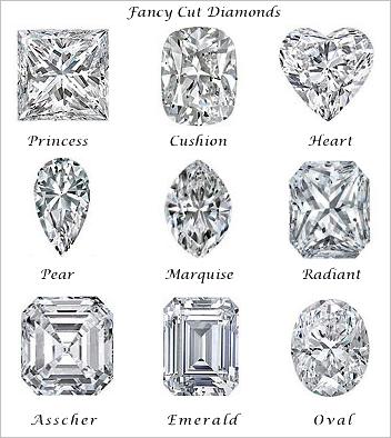 Posh Purpose: Mathematician's Guide to Diamonds