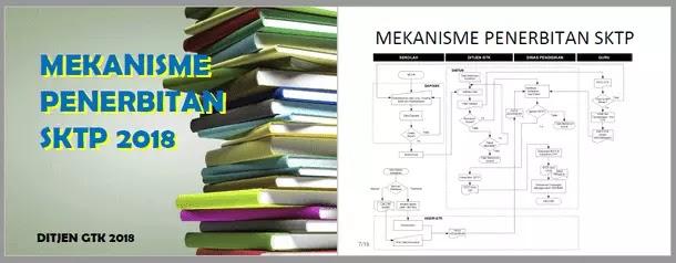 Mekanisme Penerbitan SKTP 2018 Ditjen GTK 2018