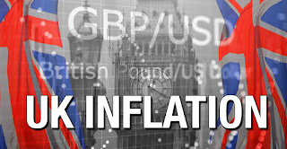UK inflation British Pound Face Resistance, DXY Sinks, Australian outlook improving