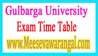 Gulbarga University M.Ed (Repeaters) Ist Sem Jan 2017 Exam Time Table