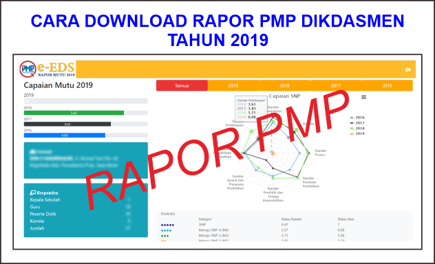 cara download rapor pmp