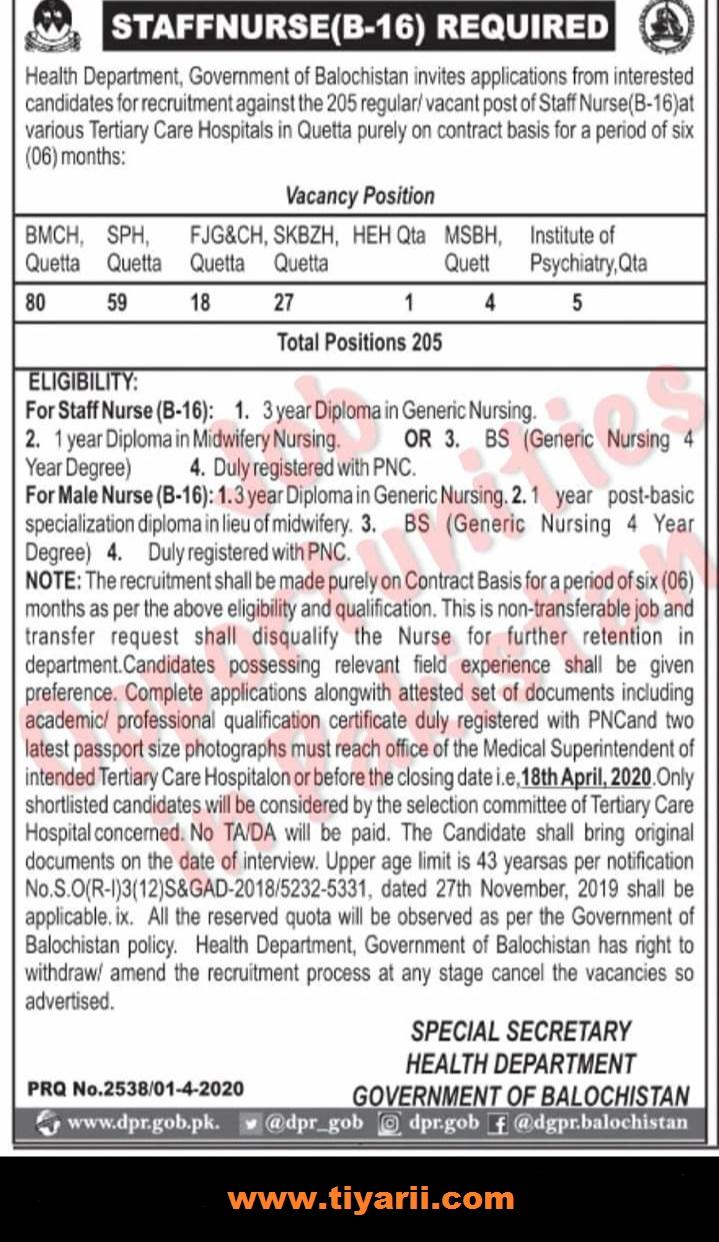Health Department Government of Balochistan Jobs 2020 ...