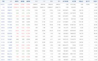 中国株コバンザメ投資ウォッチ銘柄watch20141112