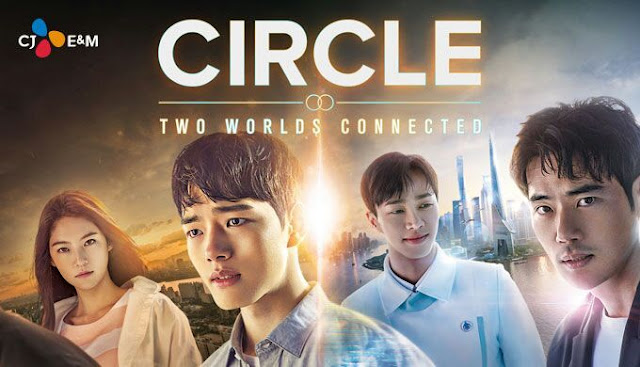 circle two worlds connected