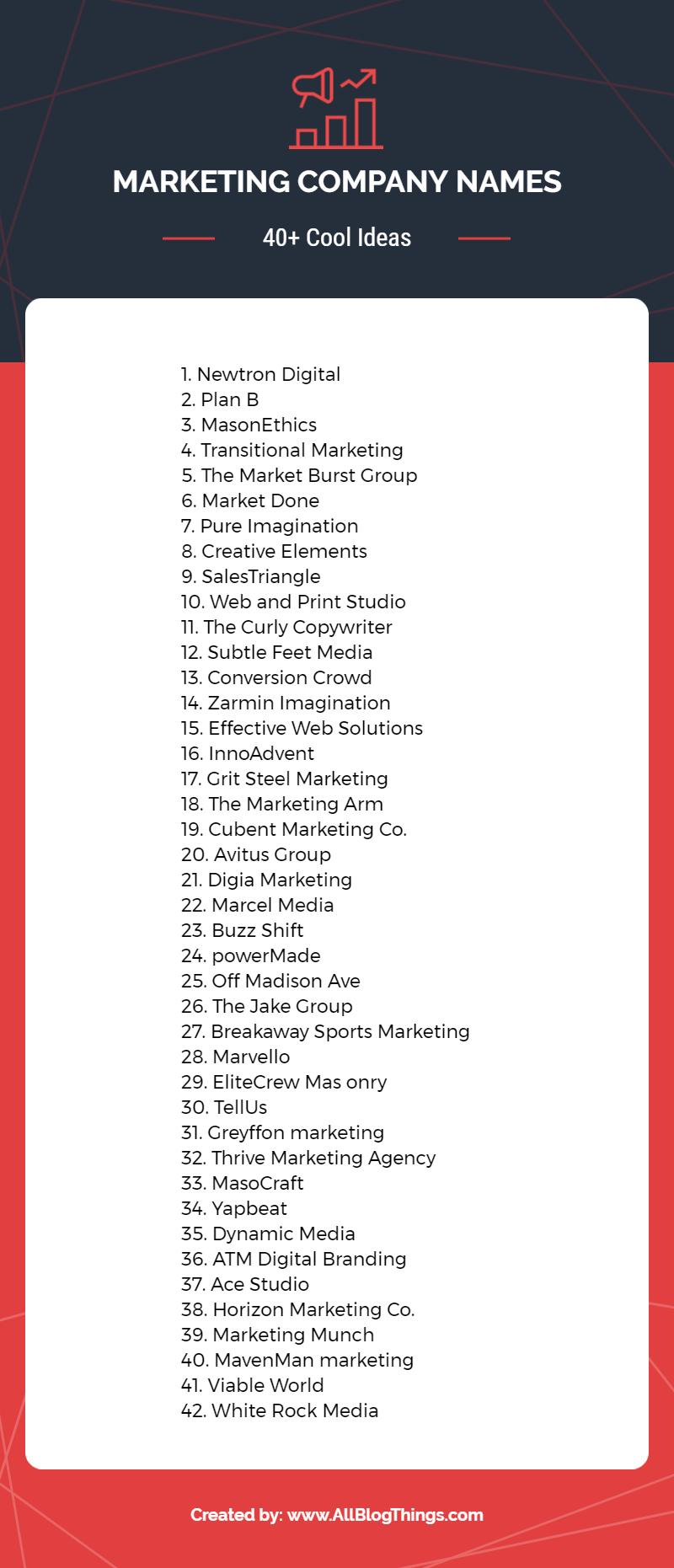 Marketing Company Names Infographic