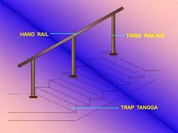 Fungsi utama  reling tangga