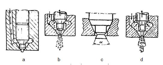 hình dáng vòi phun cao áp