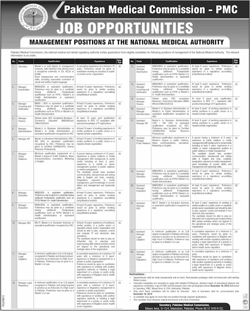 Pakistan Medical Commission PMC Jobs 2019 Advertisement Form