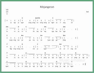 not angka lagu mejangeran lagu daerah bali