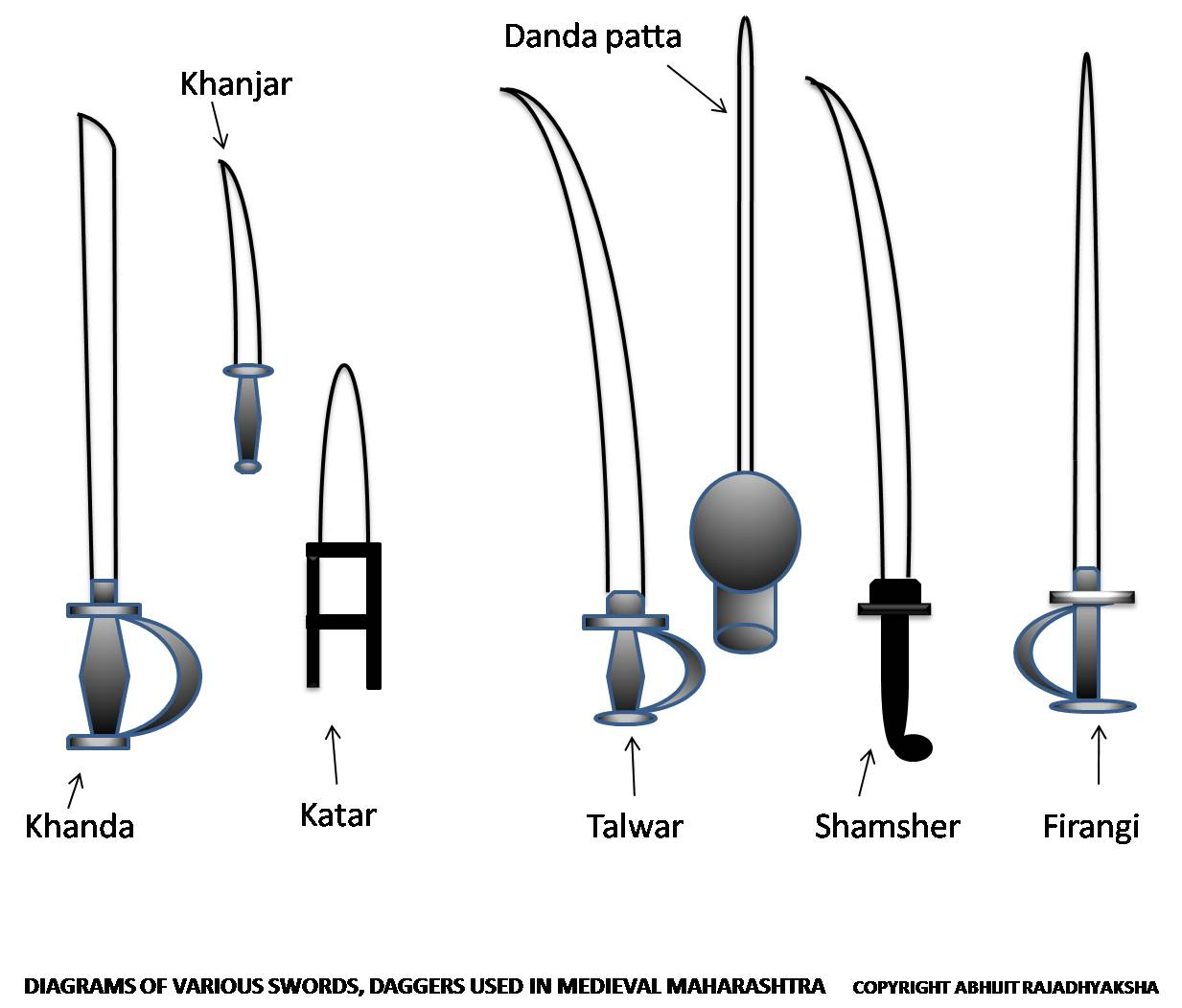 Maratha Chronicles Me Val Weapons Of The Marathas