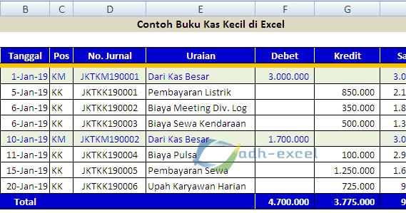 Cara Membuat Buku Kas Kecil Di Excel Adhe Pradiptha