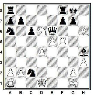 Posición de la partida de ajedrez Kirulov - Milton (Carlisle, 1990)