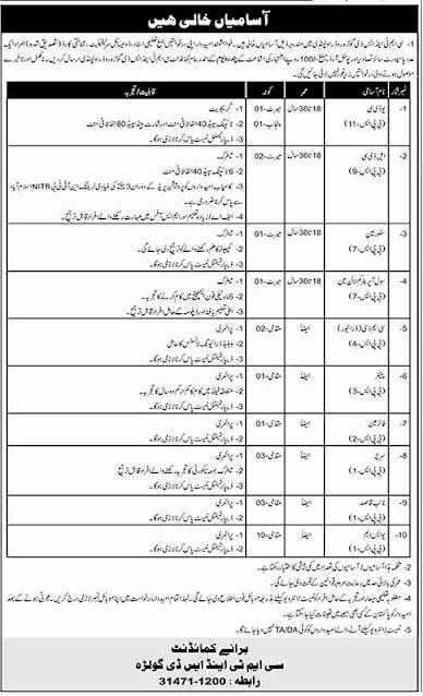 Latest Govt Jobs-Pak Army New Jobs 2021-New Jobs