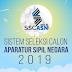 Pengumuman Formasi CPNS Kota Mataram 2019