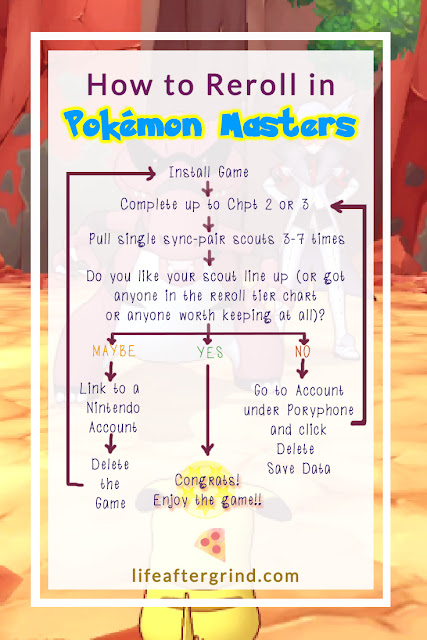 How to Reroll in Pokemon Masters